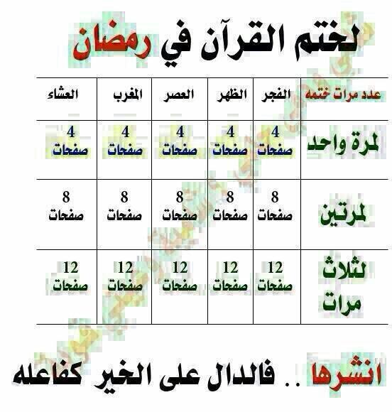 بالصور صور عن شهر رمضان , فوائد الشهر الكريم علينا 452 7