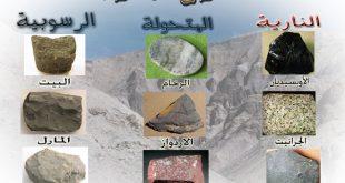 بالصور انواع الصخور , هناك ثلاث انواع لصخور 2541 2 310x165