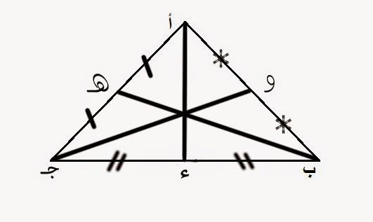 بالصور بحث عن المثلث , معلومات عن الادوات الهندسيه 2316 1
