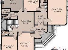 صور صور خرائط منازل صور خرائط منازل دور واحد اجمل تصاميم منازل دور واحد للعرايس