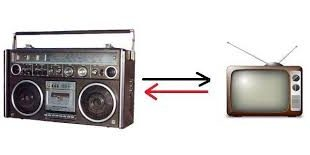صور ما المقارنة بين جهاز التلفاز والمذياع , نمى فكرك