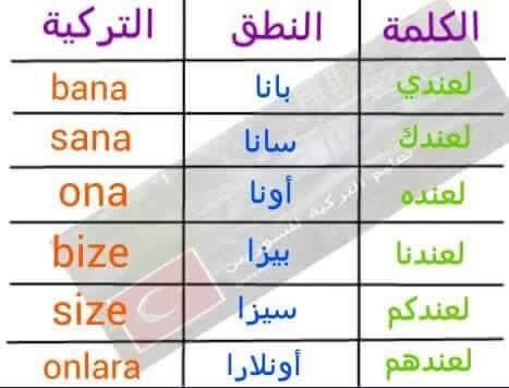 تحميل كتاب تعليم اللغة التركية للمبتدئين
