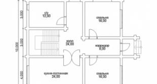 صورة تصميم منزل مساحة 200 متر, افكار مبدعه لتصميمات منازل وهمية