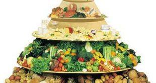 صورة صور عن الغذاء, الاكل الصحي